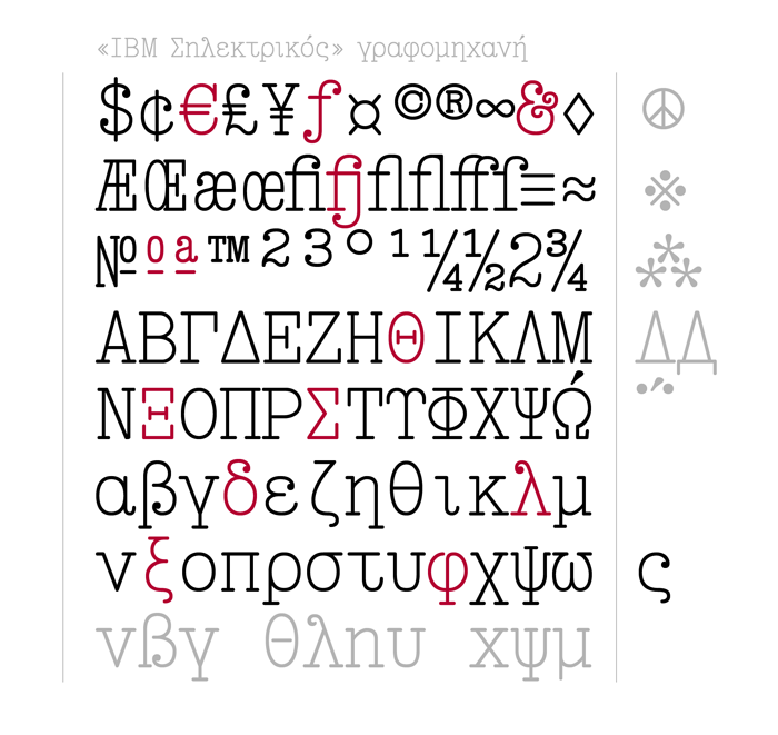 IBM Selectric II typewriter - Greek typewriter font